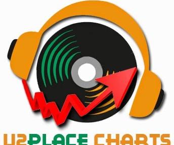 u2place charts